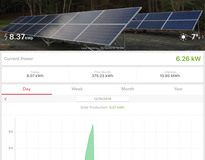 Picture of Acushnet Solar Photovoltaic (PV) **UPDATED 07/2019**