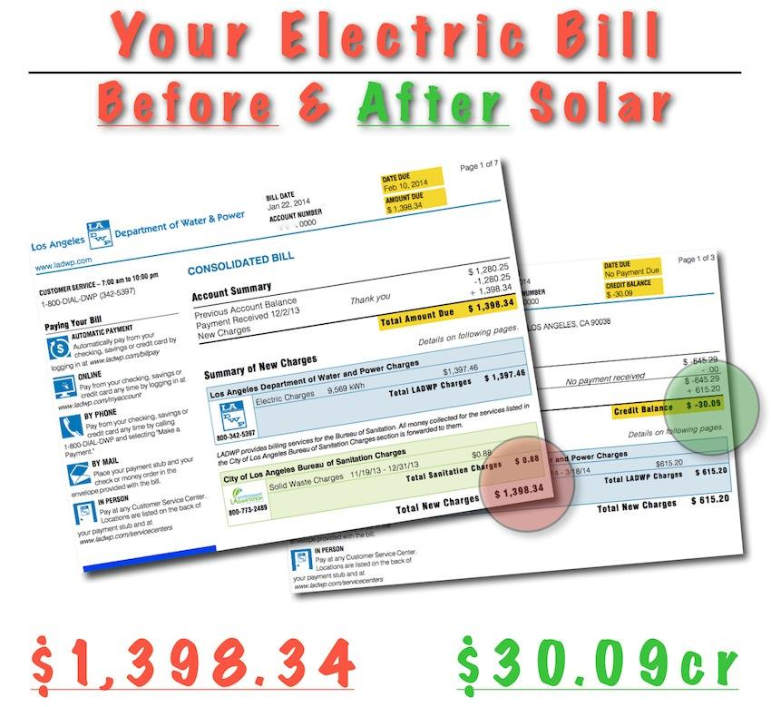 Electric Bill I ~ Apartment building wilcox ave los angeles energysage