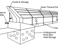 picture of Klinkman Solar Design Temple Am-David Project