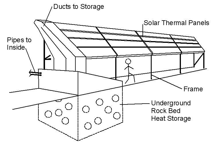 klinkman solar design temple am