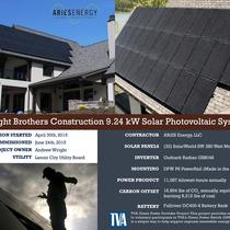 Residential Solar Installations