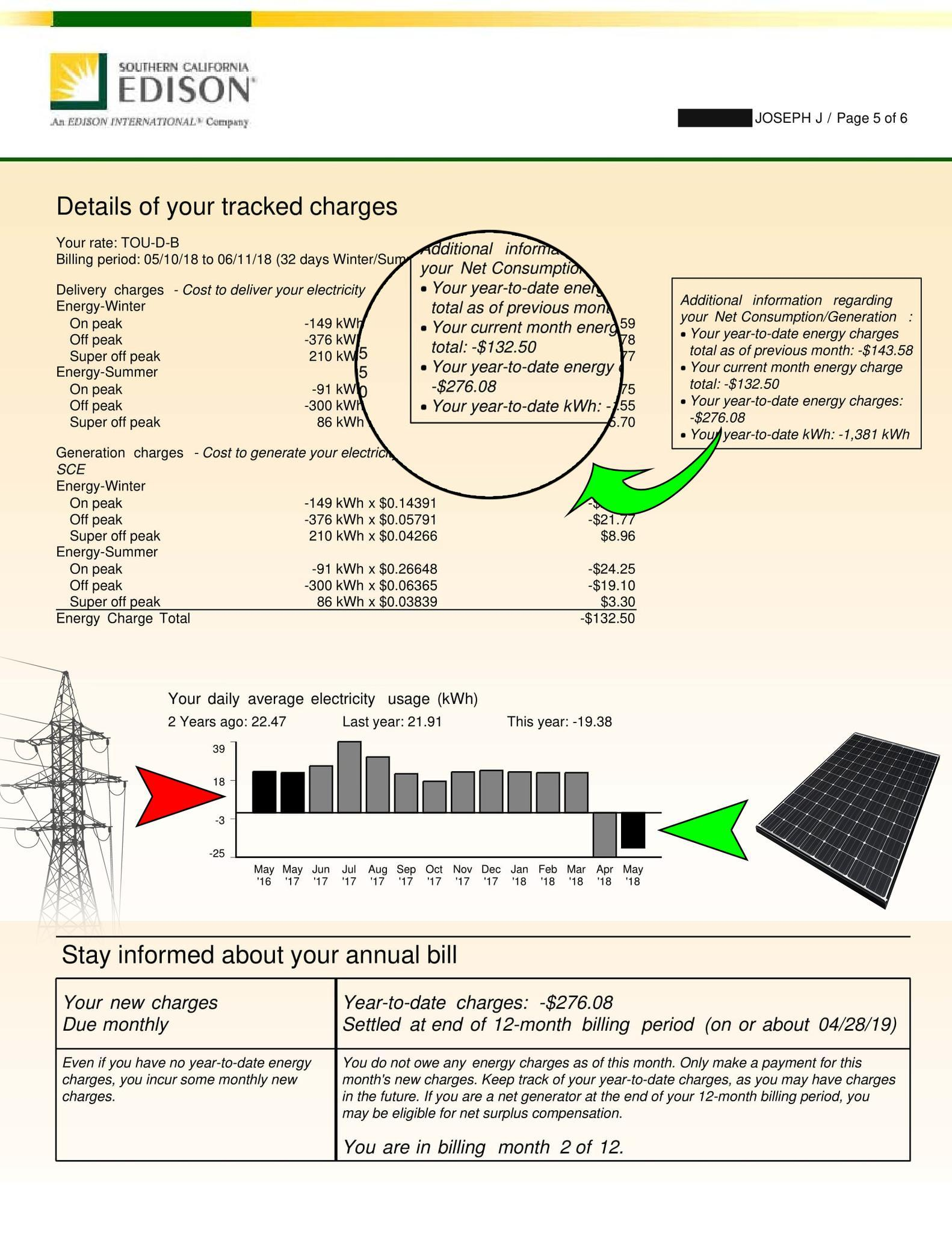 Artgreen Solar Profile And Reviews 2019 Energysage