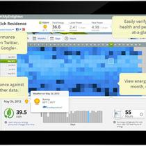 A Snapshot Of Our Solar Monitoring Software For iPad